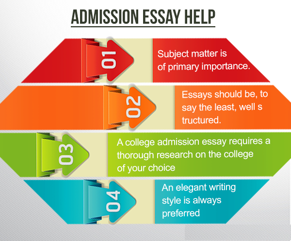admission essays writing service